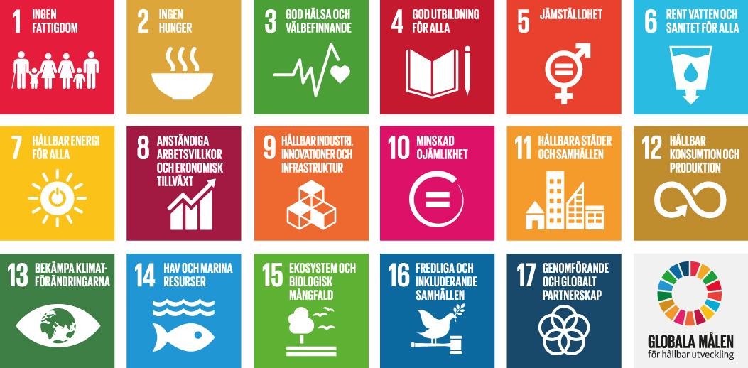 17 globala mål